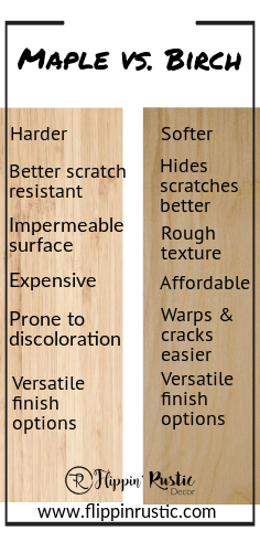 maple or birch wood